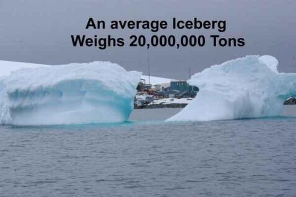 توده های یخ شناور به طور میانگین وزنی حدود 20,000,000 تن دارند