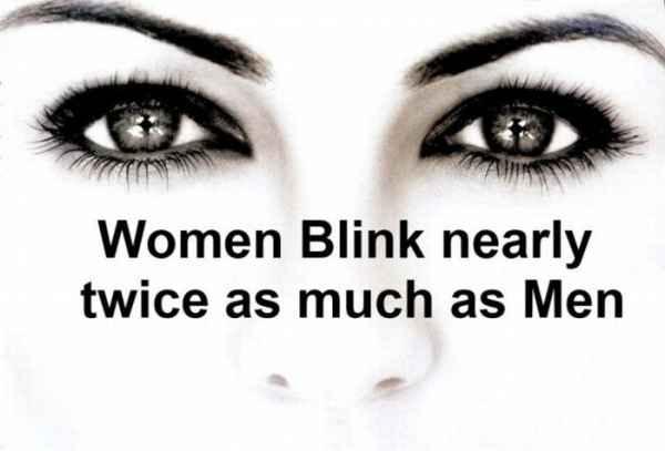 زنان تقریبا دو بار بیشتر از مردان پلک می زنند