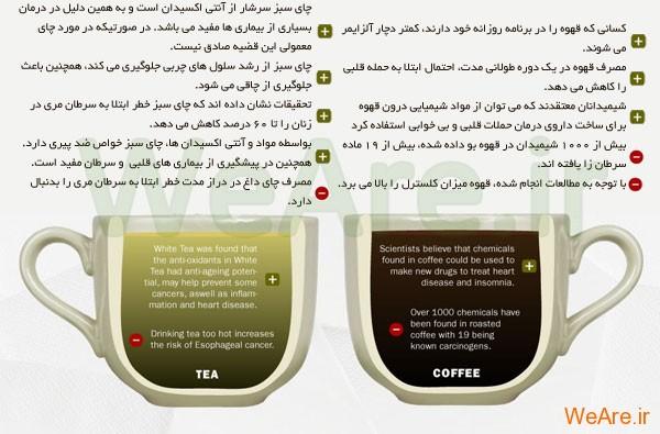 فئاید و مضرات چای و قهوه