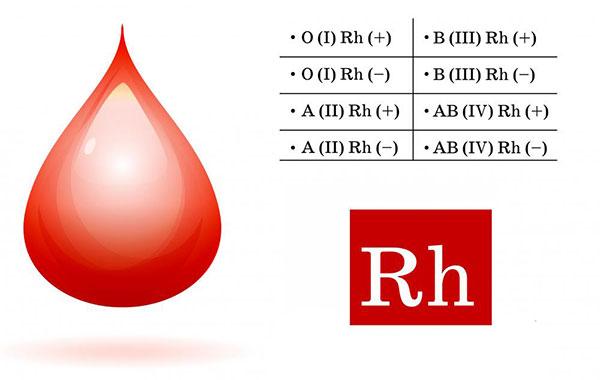 Rh خون