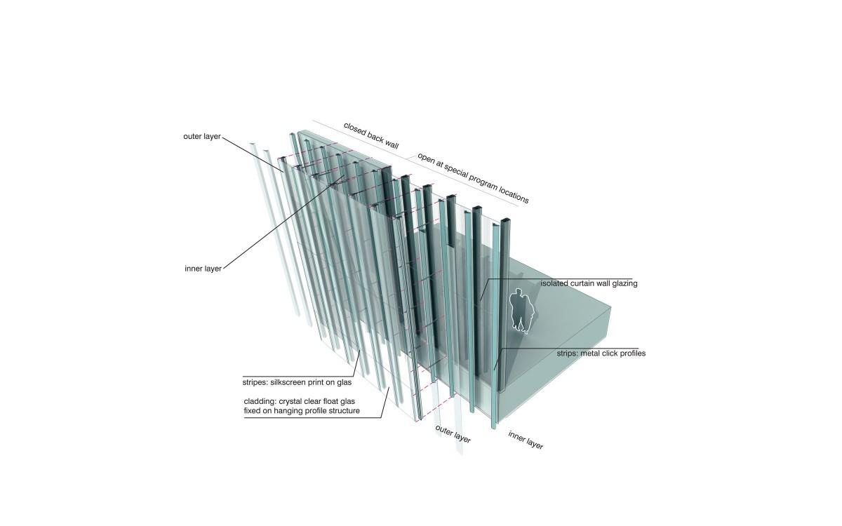 Arch2o-The-Moiré-Effect-at-Galleria-Cheonan-UNStudio-21-e1390204547791