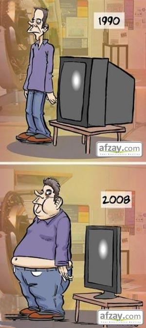 سیر تکامل تکنولوژیکی