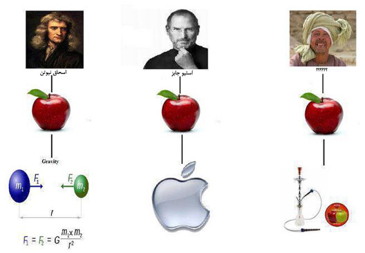 سیب، اپل، نیوتن، تنباکو دو سیب