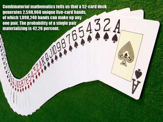card-facts