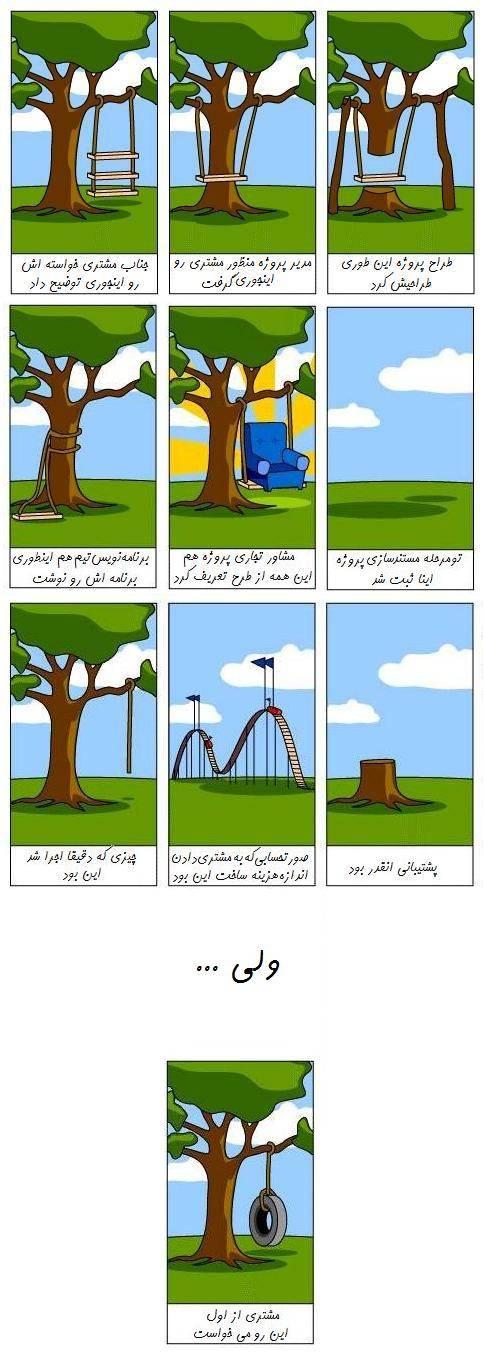 مدیریت پروژه در ایران (طنز)