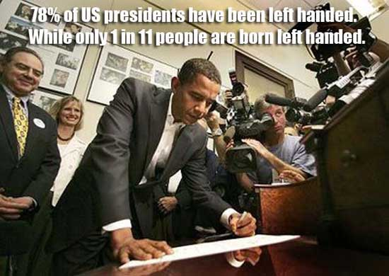 president-facts-left-handed-facts
