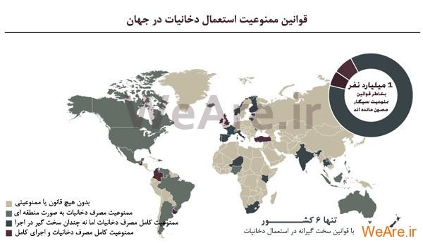 مصرف سیگار به روایت آمار جهانی