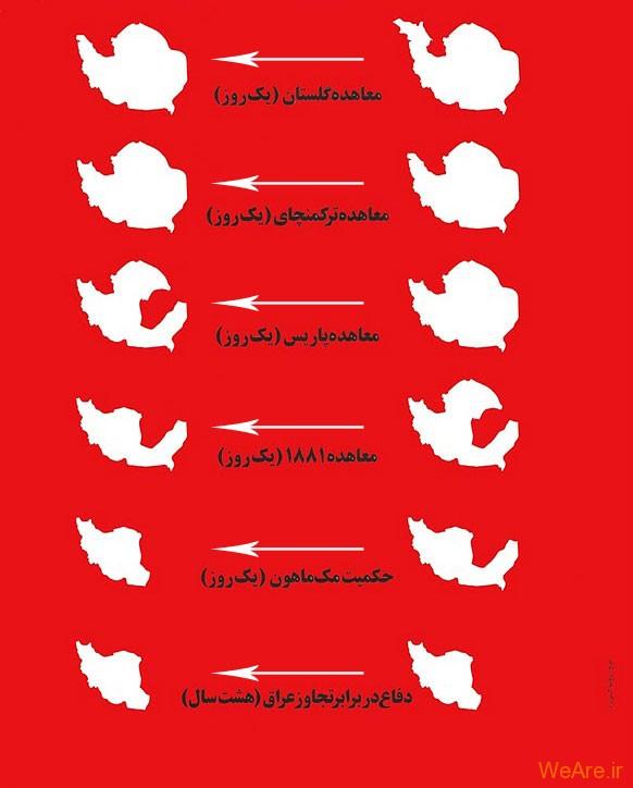 قراردادهای ننگین ایران