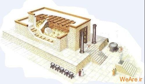 ملک سلیمان چیست و درکجا قرار دارد ؟