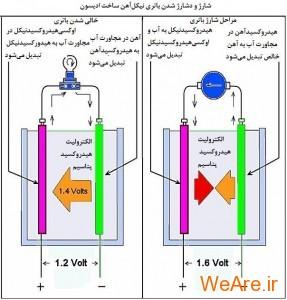 شارژ و دشارژ باتری آهن نیکل ساخت ادیسون