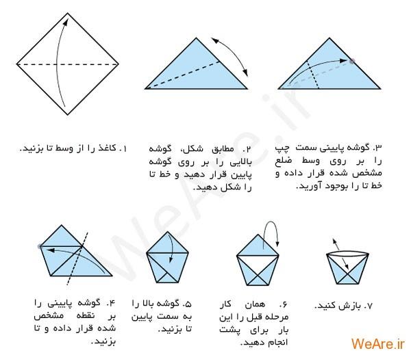 اوریگامی فنجان
