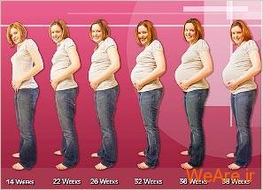 بدون آزمایش، از بارداری خود باخبر شوید!