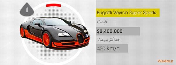 گران قیمت ترین خودروهای جهان / اینفوگرافیک