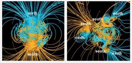 وارونگی میدان مغناطیسی زمین