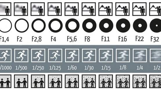 photography-shutter-speed-aperture-iso-cheat-sheet-chart-fotoblog-hamburg-daniel-peters-coverimage-1