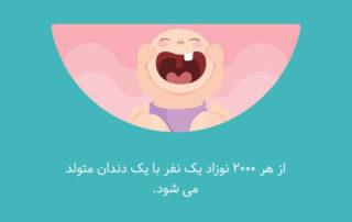 از هر 2000 نوزاد یک نفر با یک دندان متولد می شود.